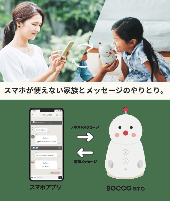 BOCCO emo基本機能。スマホが使えない家族とメッセージのやりとり。