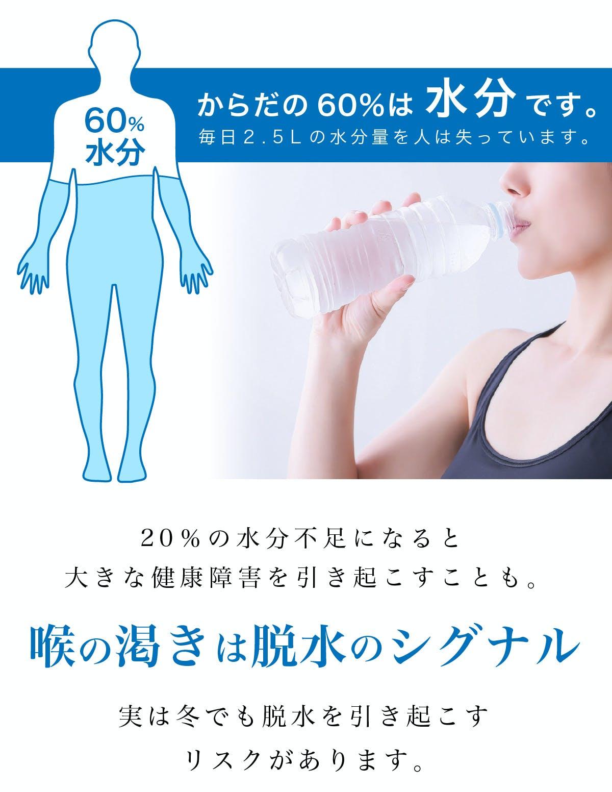 からだの60%は水分です。毎日2.5Lの水分量を人は失っています。