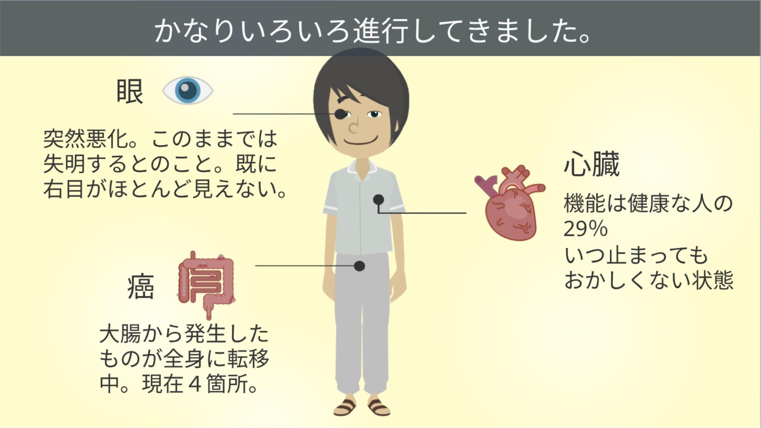 余命 肺がん ステージ 宣告 4