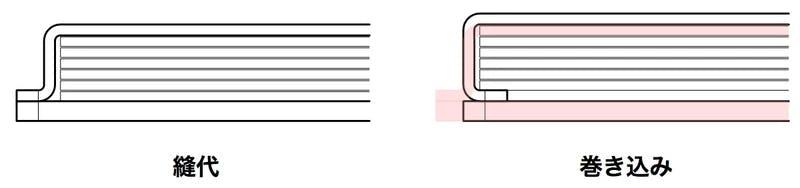 HITOE Foldの斜視図