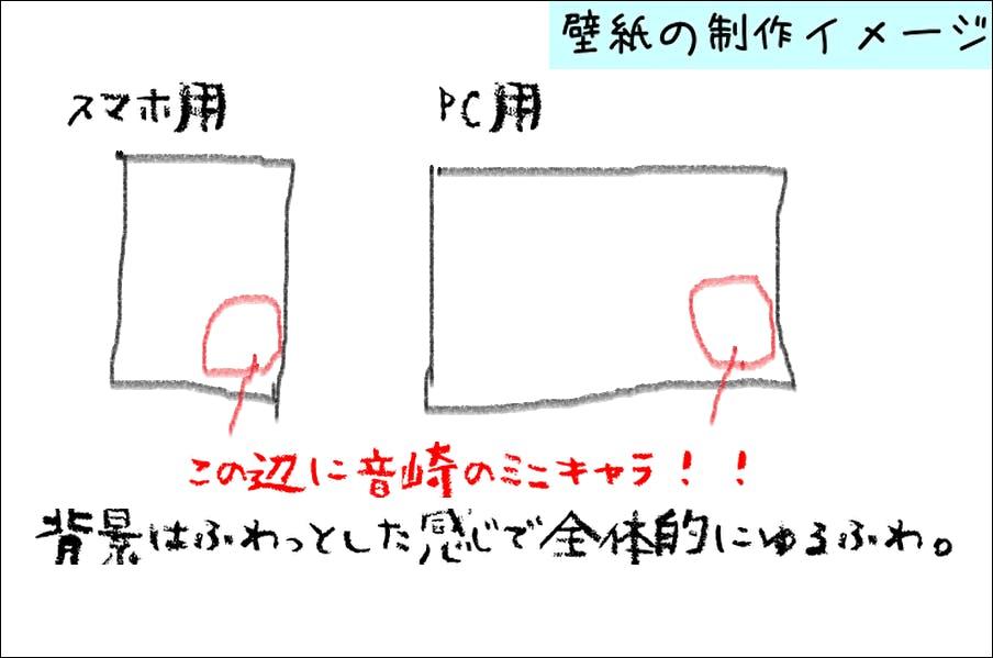壁紙制作イメージ