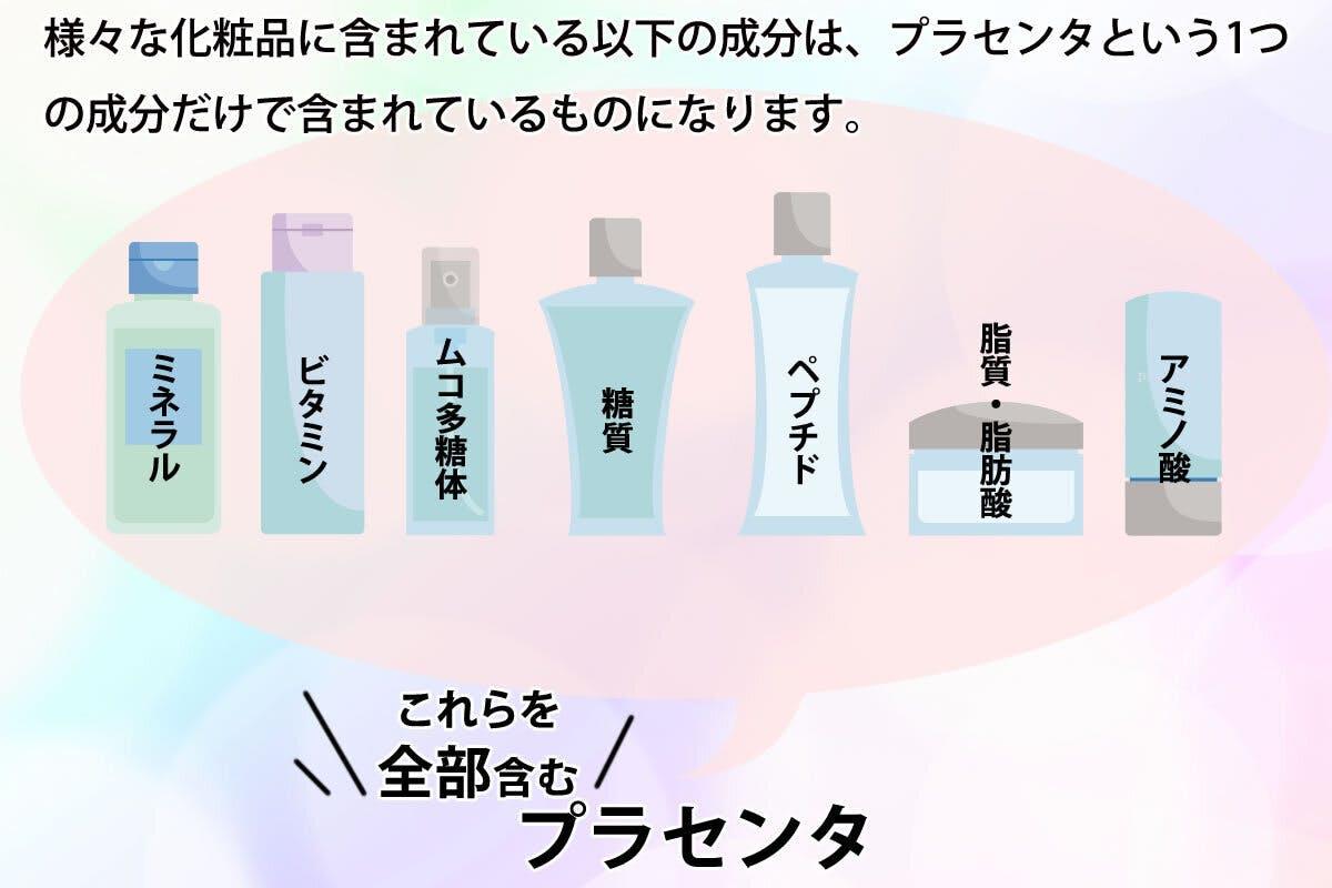 プラセンタには様々な栄養素が含まれています。