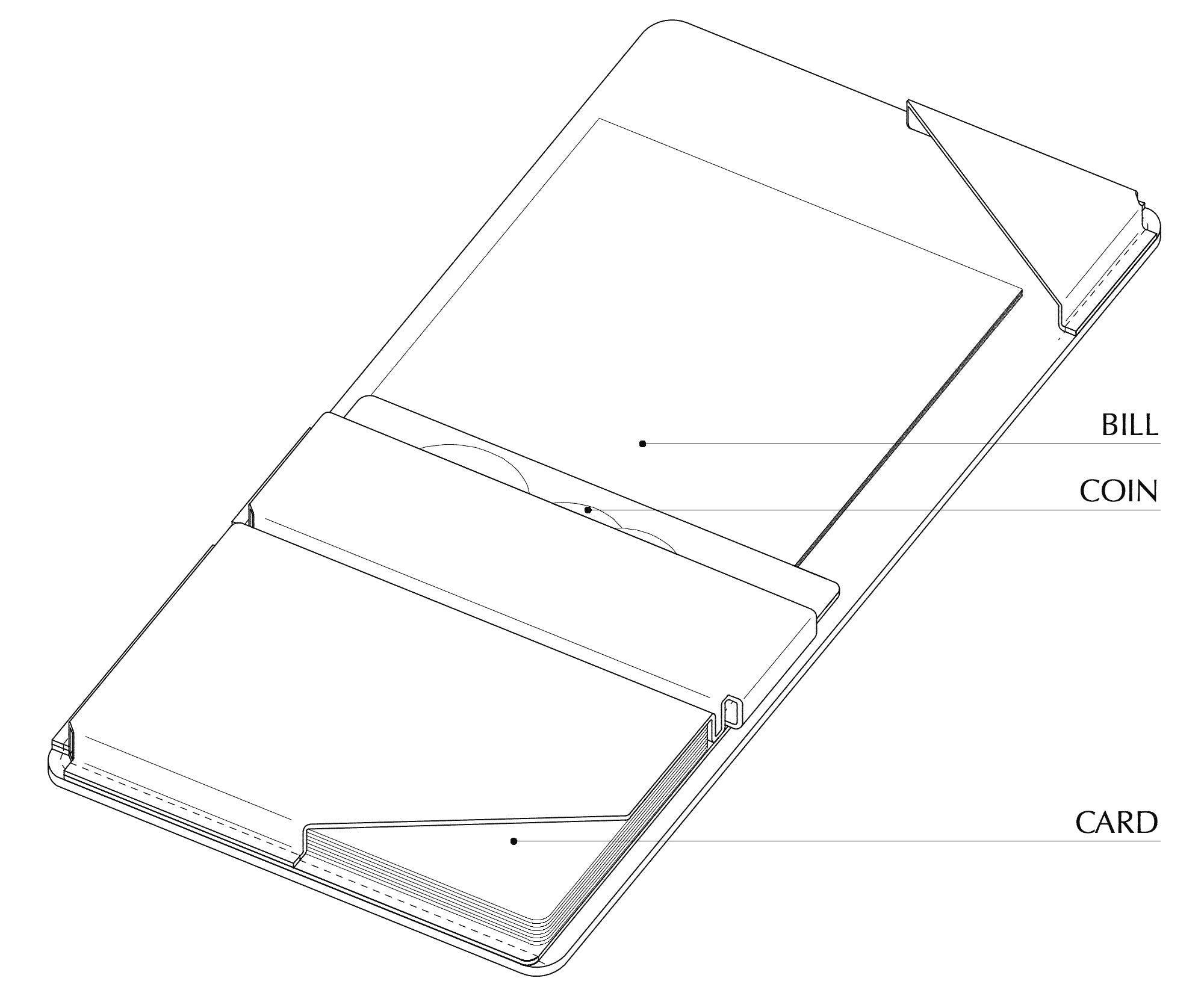 小さな【薄い財布】HITOE Foldの斜視図
