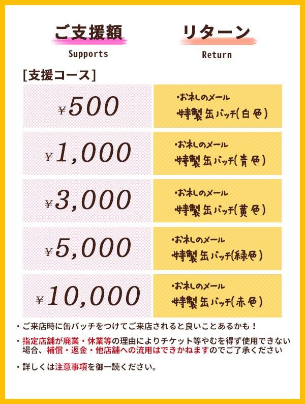 松江 市 コロナ 感染 者 最新