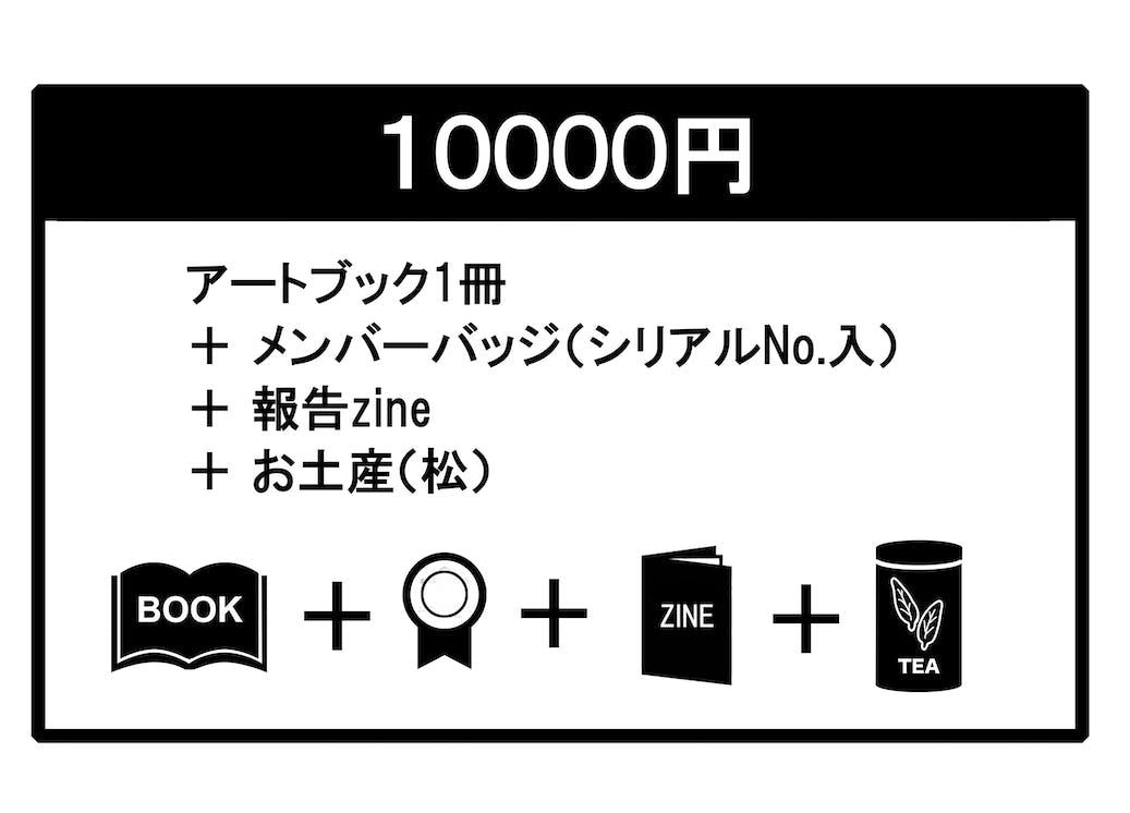 Return10000.png?ixlib=rails 2.1