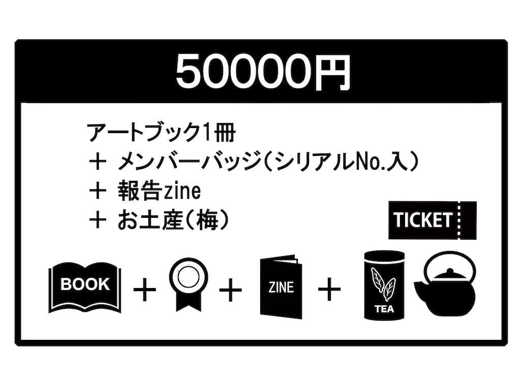 Return50000.png?ixlib=rails 2.1