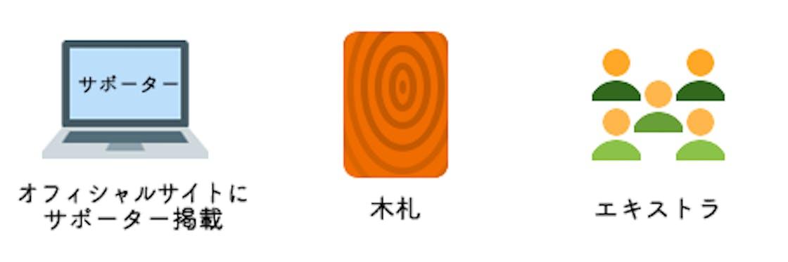 599d9b57 dd78 4be9 9a34 2dc90a86d0b6.png?ixlib=rails 2.1