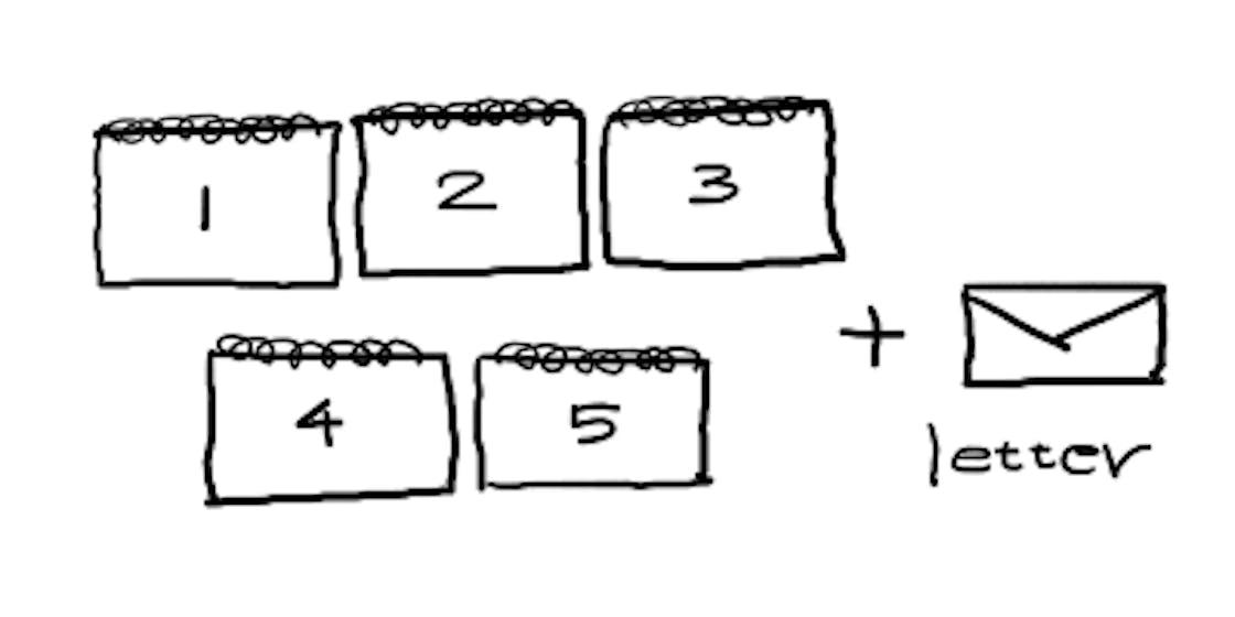 5b5db87b 7e58 4422 8faa 57cf0aba8295.png?ixlib=rails 2.1